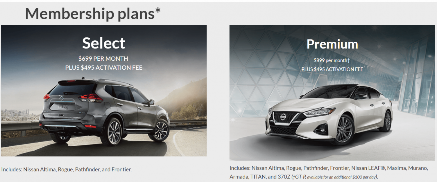 Nissan's subscription service tiers with the included car options.